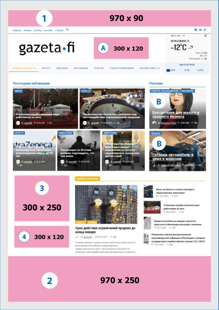 Gazeta-fi_Примеры блоков на главной странице