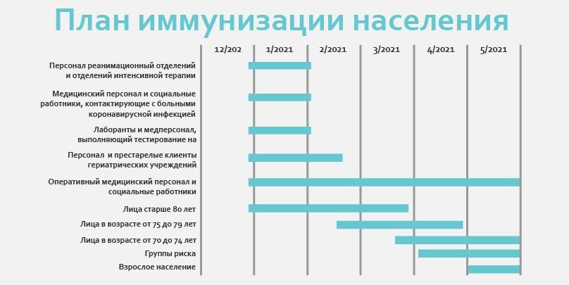 You are currently viewing Вакцинацию прошли более 170 000 жителей Финляндии