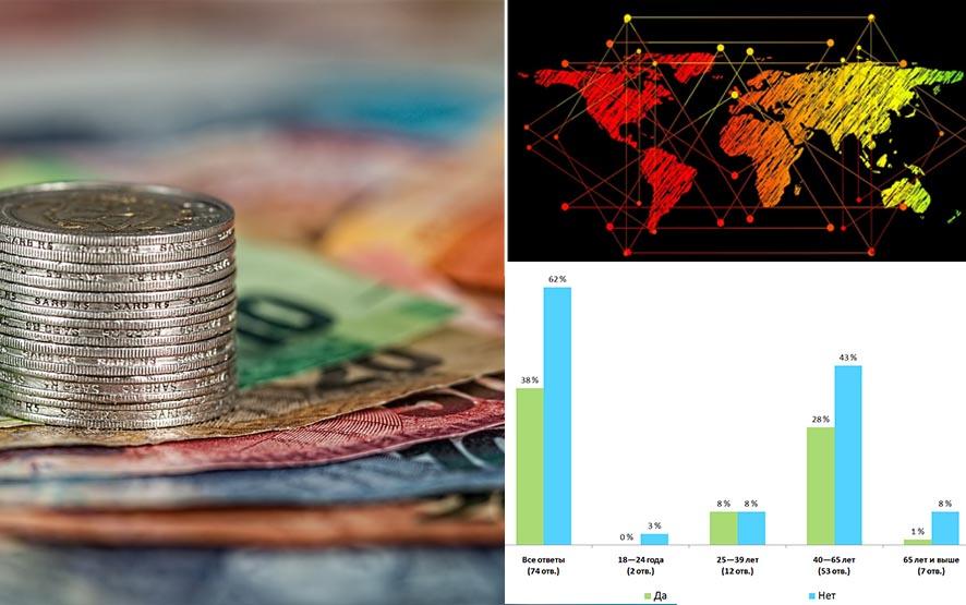 You are currently viewing Пользуетесь ли вы услугами сервисов международных денежных переводов?