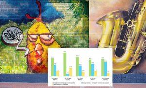 Граффити на городских стенах это…