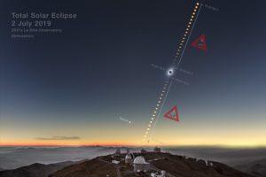 Read more about the article Не пропустите: частное солнечное затмение начнется около часа дня